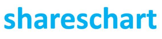 Shareschart Launches Its Online Proprietary Stock Analysis Software
