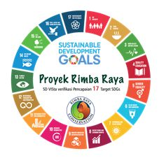Rimba Raya: World First REDD+ Project Validated for its Impact on all 17 SDGs