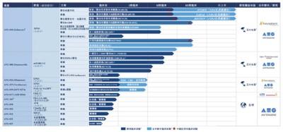 德琪醫藥-B(06996)年報解析:搶佔XPO1抑制劑制高點,中長期成長性十足