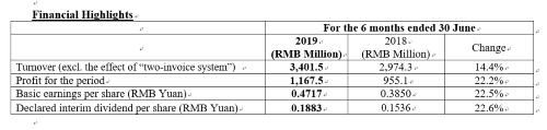 China Medical System Holdings Limited 2019 Interim Results Announcement