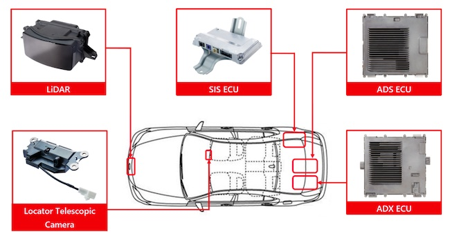 DENSO Develops Advanced Driver Assistance Products for New Lexus LS, Toyota Mirai