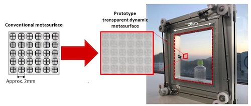 DOCOMO Conducts World's First Successful Trial of Transparent Dynamic Metasurface