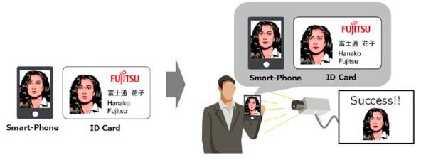 Fujitsu Develops Technology to Block Facial Authentication Fraud