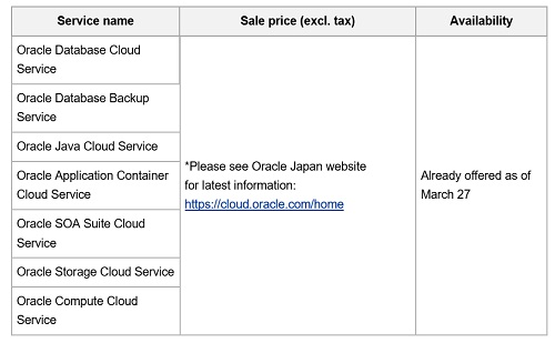 Fujitsu and Oracle Offer Oracle Public Cloud Services from a Japan