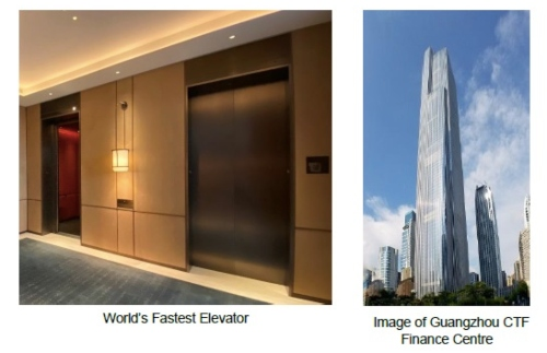 Hitachi's Elevator Delivered to Guangzhou CTF Finance Centre, a Skyscraper Complex Building in China, Received a GUINNESS WORLD RECORDS title as the World's Fastest