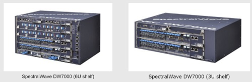 new technology for packet transport networks Cisco packet transport convergence carrier-grade  bringing proven technology to transport   • network operation equivalent to existing transport networks characteristics 9  mpls label switched path (lsp) 3 p.