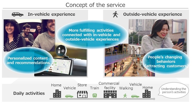 DENSO and NTT DATA Complete Verification Test Using Vehicle and People Flow Data to Innovate the Mobility Experience