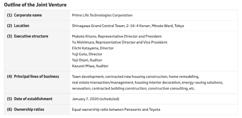 Panasonic and Toyota Confirm Location and Executive Structure of Town Development Joint Venture