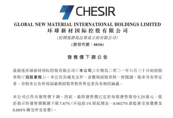 7.7% Below IPO Floor Price, Global New Material's Low Offer Price Reveals Its Ambition to be Global Leader