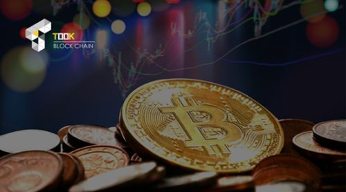 Gold Anchor Digital Token GRP was Launched in August, 2019