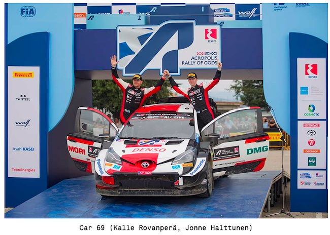 Epic Triumph for Rovanpera and the Toyota Yaris WRC in Greece