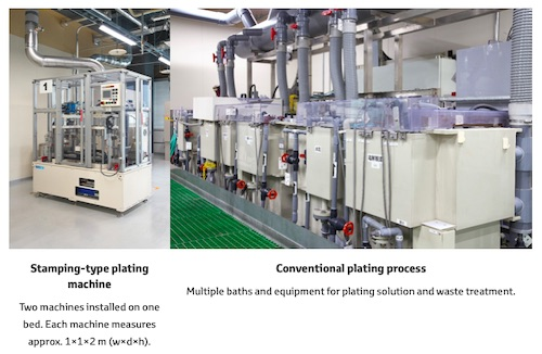 Toyota Launches Stamping-Type Plating Machine that Significantly Reduces Environmental Impact and Transforms Plating Process