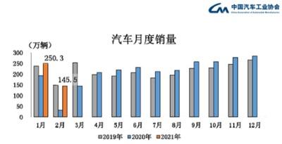 新能源車業務帶動2020年業績提升,五菱汽車(00305.HK)發展後勁可期