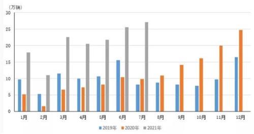 五菱汽車(00305.HK)2021年中報:新能源轉型成效顯現,注入成長新動力