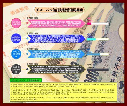 Global Trust(GT)オンラインクレジットカード返済プラットフォームは、日本の金融界の大きな注目を集めています