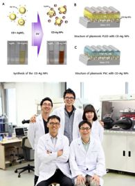 UNIST: Two In One Solution for Low Cost Polymer LEDs and Solar Cells